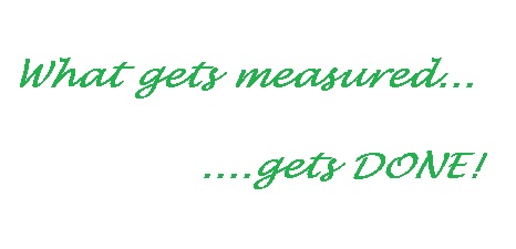 what gets measured gets done I'm sure most of you professionals have heard the old expression, what gets measured gets done many of the most respected business authors and motivational speakers have used this.